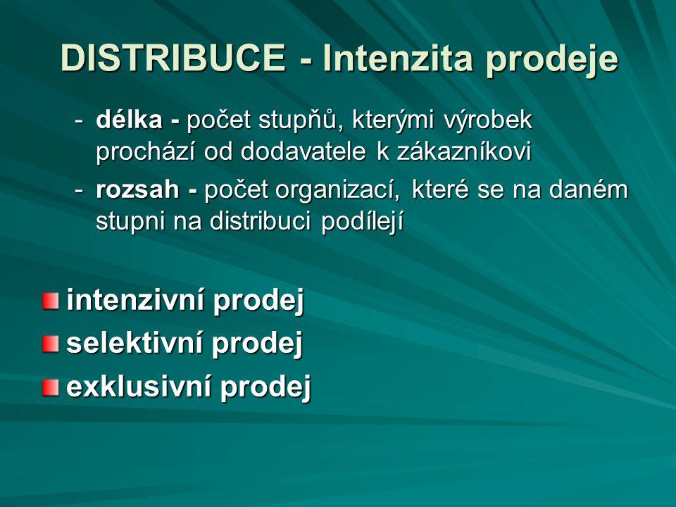 DISTRIBUCE - Intenzita prodeje