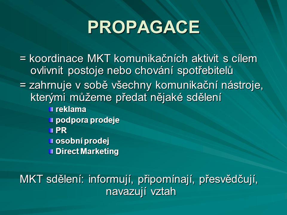 PROPAGACE = koordinace MKT komunikačních aktivit s cílem ovlivnit postoje nebo chování spotřebitelů.