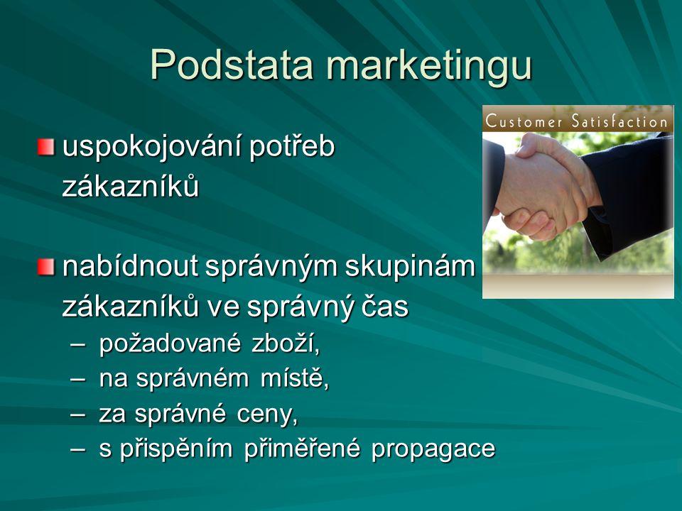 Podstata marketingu uspokojování potřeb zákazníků