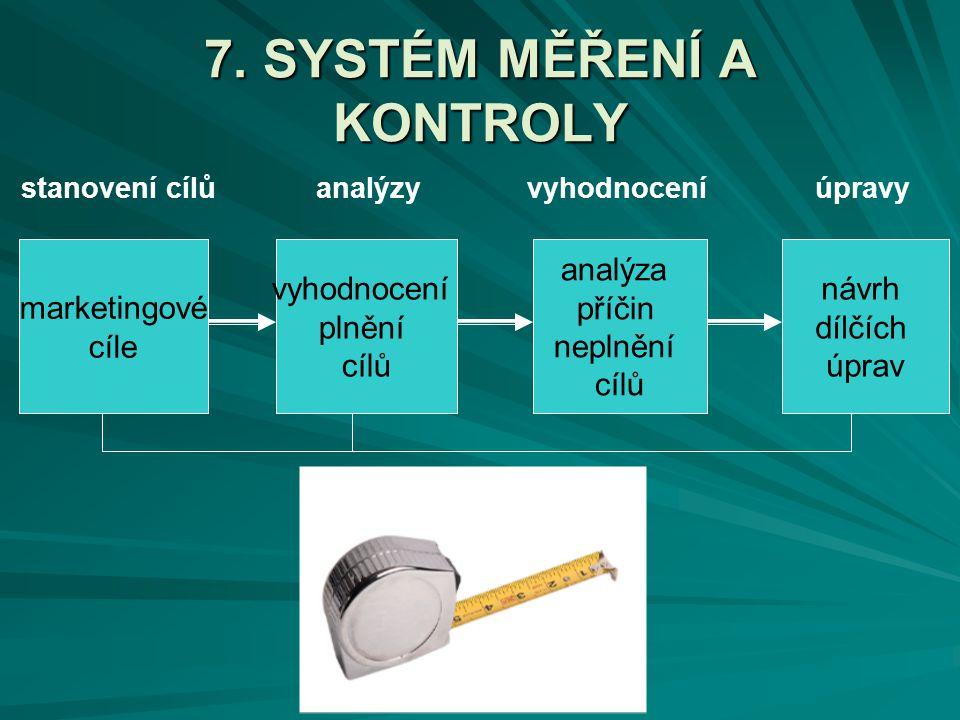 7. SYSTÉM MĚŘENÍ A KONTROLY