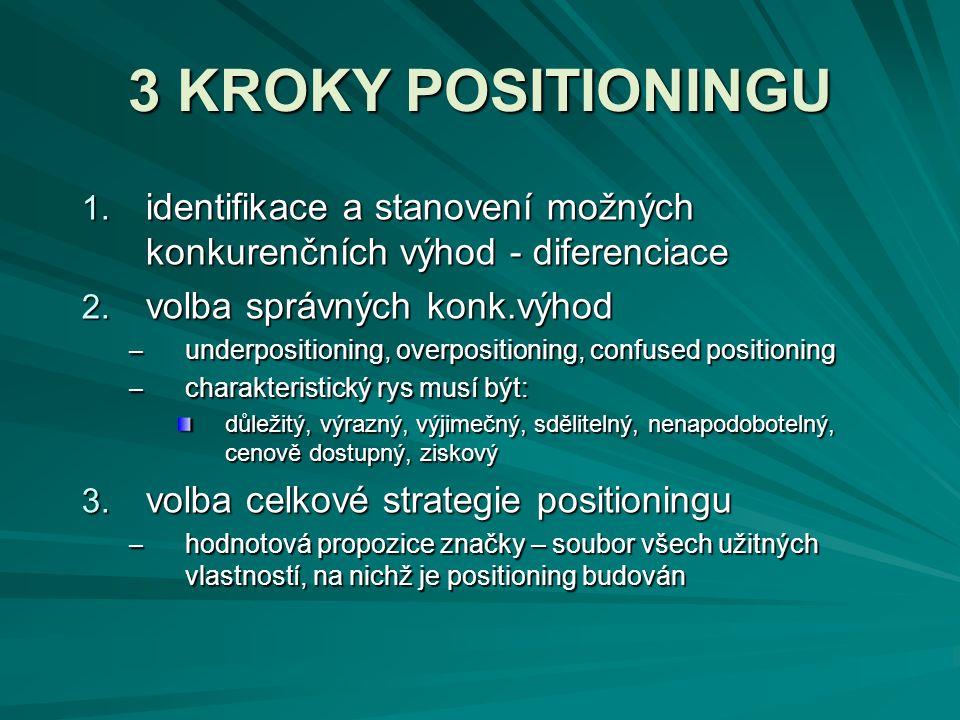 3 KROKY POSITIONINGU identifikace a stanovení možných konkurenčních výhod - diferenciace. volba správných konk.výhod.
