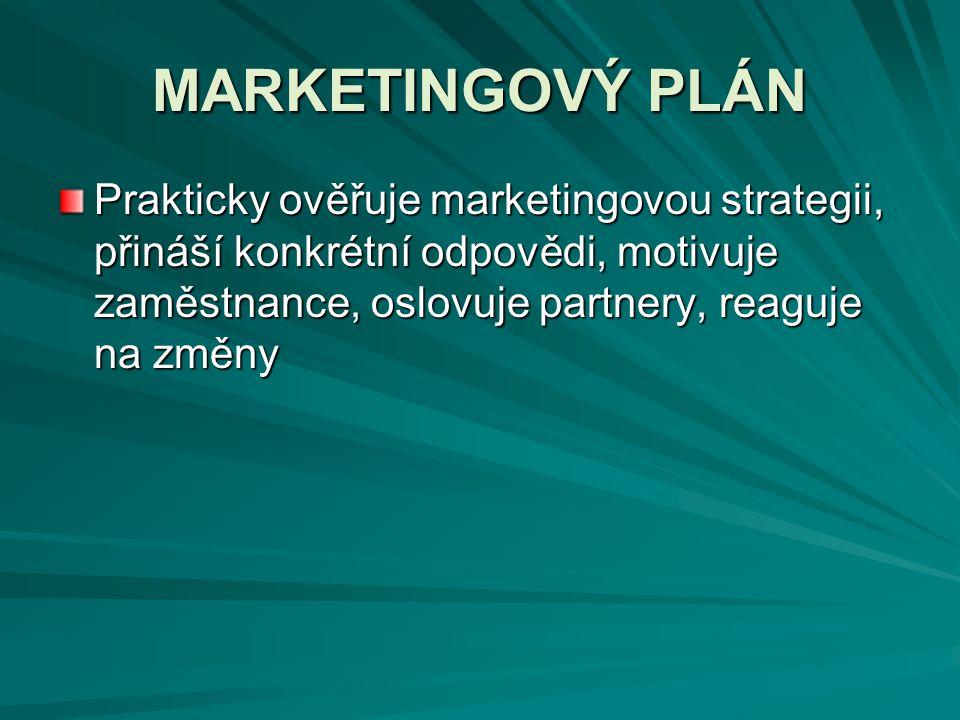 MARKETINGOVÝ PLÁN Prakticky ověřuje marketingovou strategii, přináší konkrétní odpovědi, motivuje zaměstnance, oslovuje partnery, reaguje na změny.