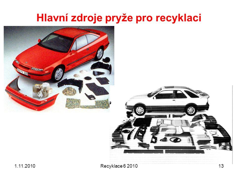 Hlavní zdroje pryže pro recyklaci
