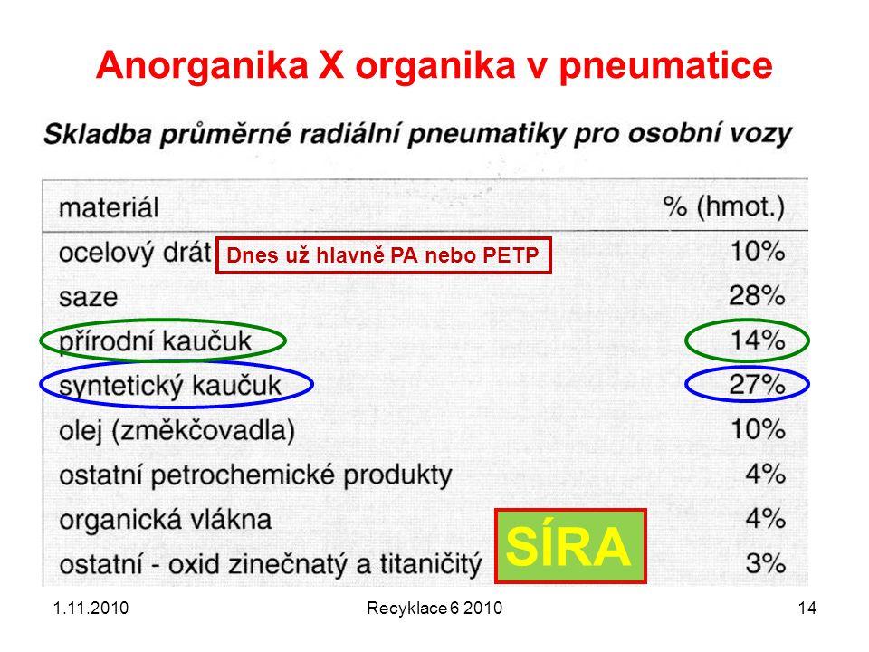 Anorganika X organika v pneumatice