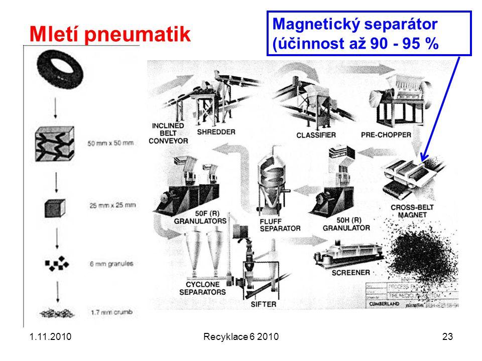 Mletí pneumatik Magnetický separátor (účinnost až 90 - 95 % 1.11.2010
