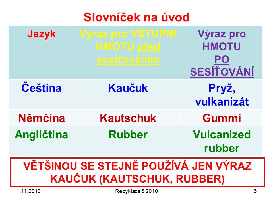 Slovníček na úvod Čeština Kaučuk Pryž, vulkanizát Němčina Kautschuk