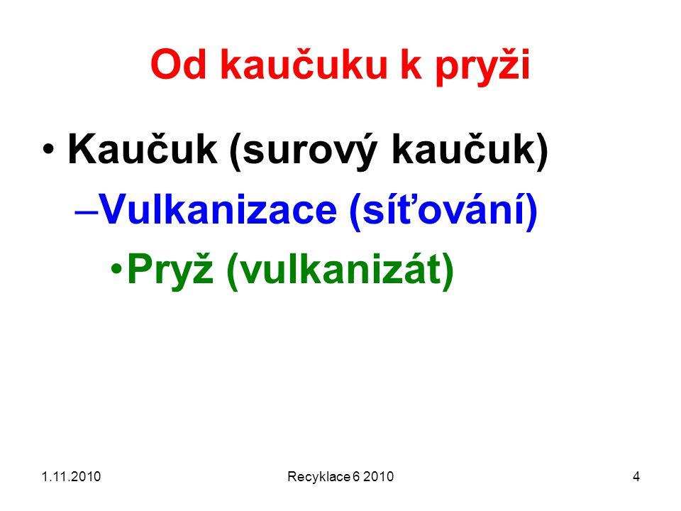 Kaučuk (surový kaučuk) Vulkanizace (síťování) Pryž (vulkanizát)