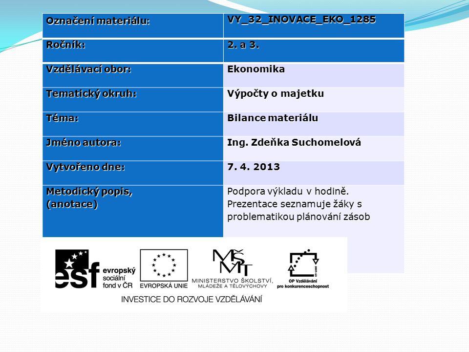 Označení materiálu: VY_32_INOVACE_EKO_1285. Ročník: 2. a 3. Vzdělávací obor: Ekonomika. Tematický okruh: