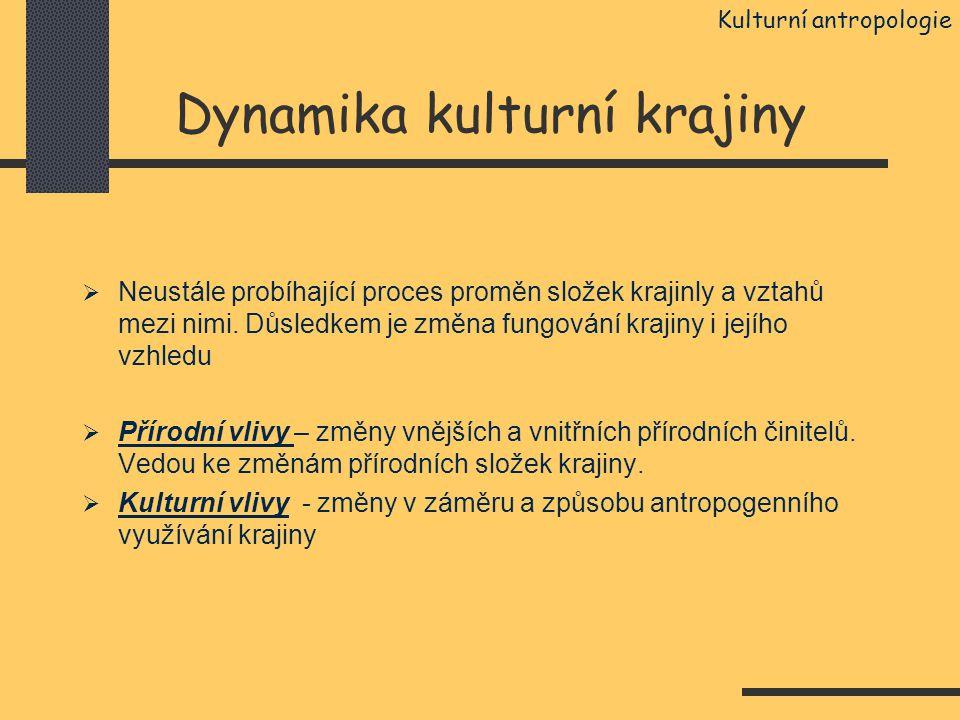 Dynamika kulturní krajiny