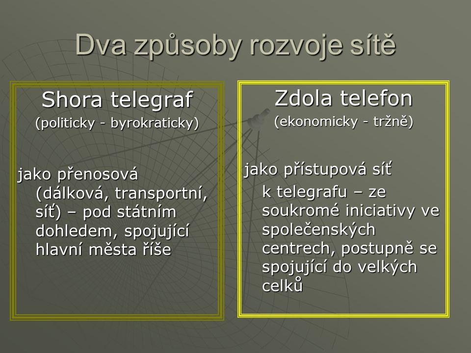Dva způsoby rozvoje sítě