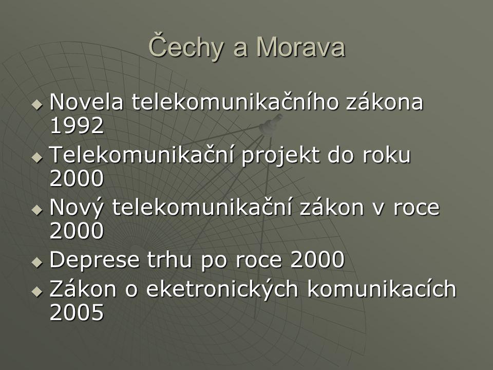 Čechy a Morava Novela telekomunikačního zákona 1992