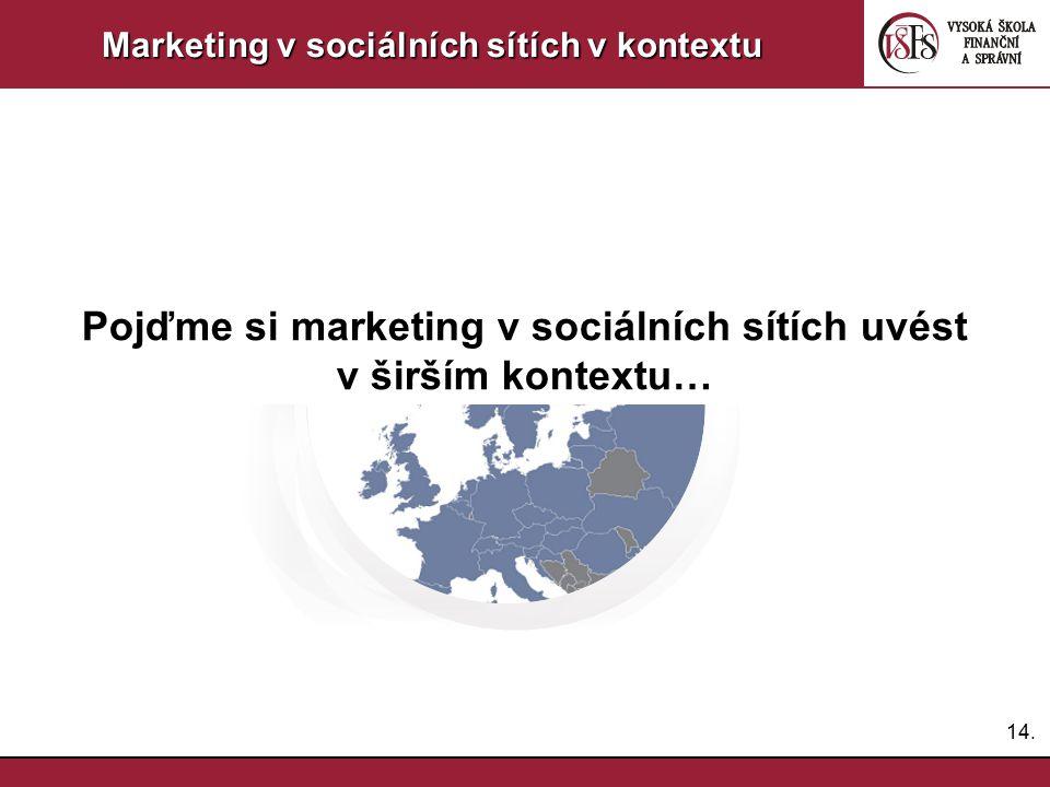 Pojďme si marketing v sociálních sítích uvést v širším kontextu…