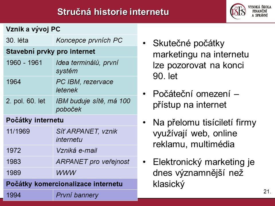 Stručná historie internetu