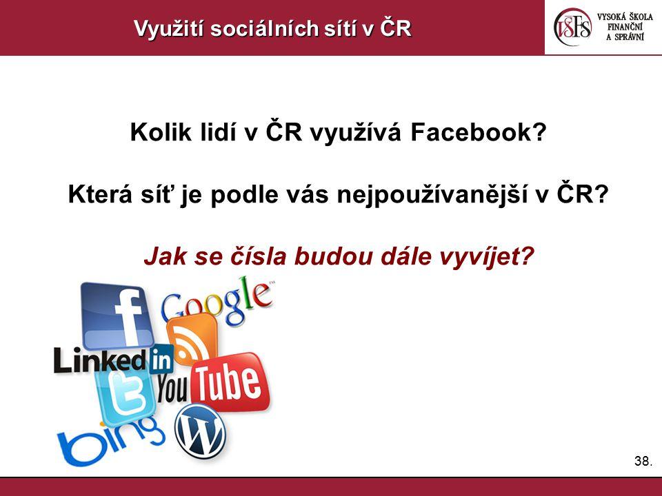 Kolik lidí v ČR využívá Facebook