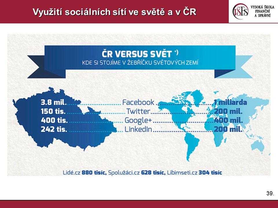 Využití sociálních sítí ve světě a v ČR