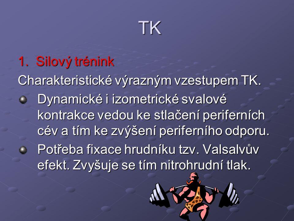 TK 1. Silový trénink Charakteristické výrazným vzestupem TK.