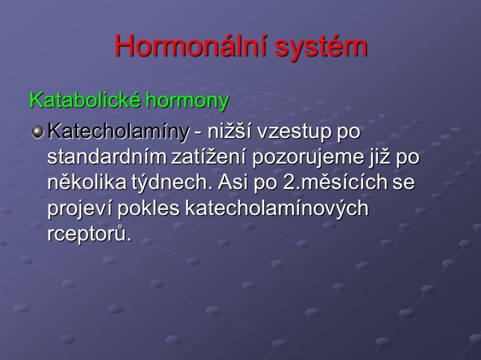 Hormonální systém Katabolické hormony