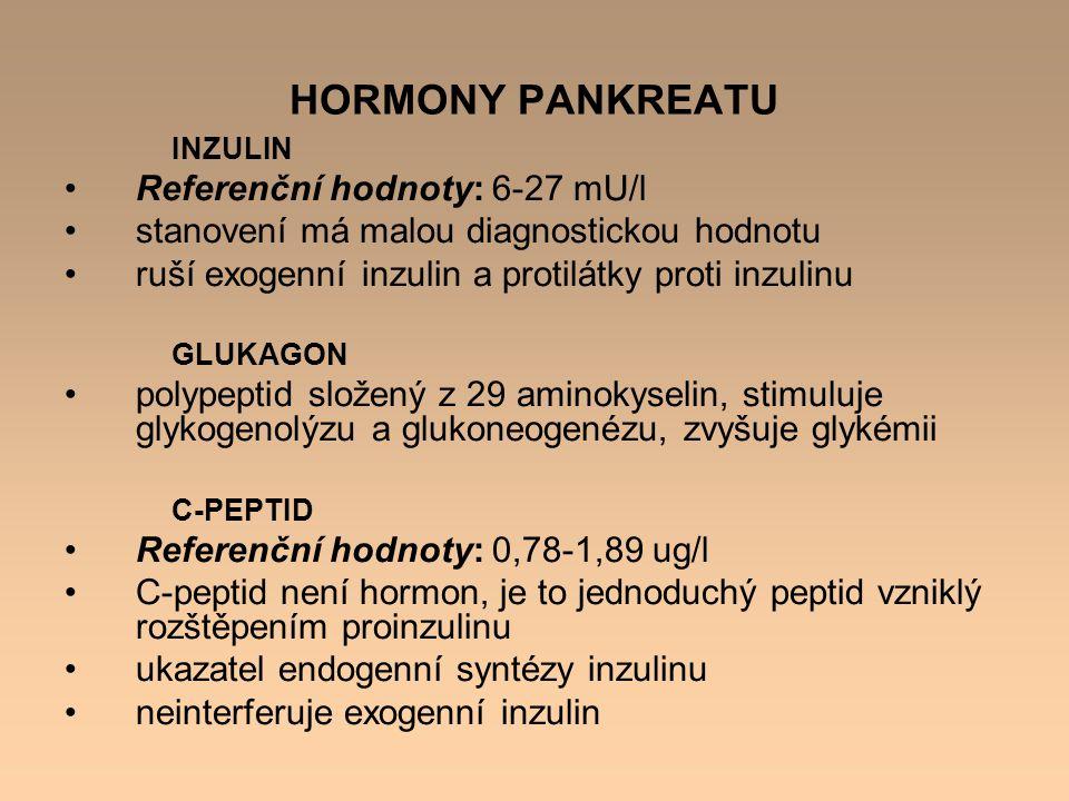 HORMONY PANKREATU Referenční hodnoty: 6-27 mU/l