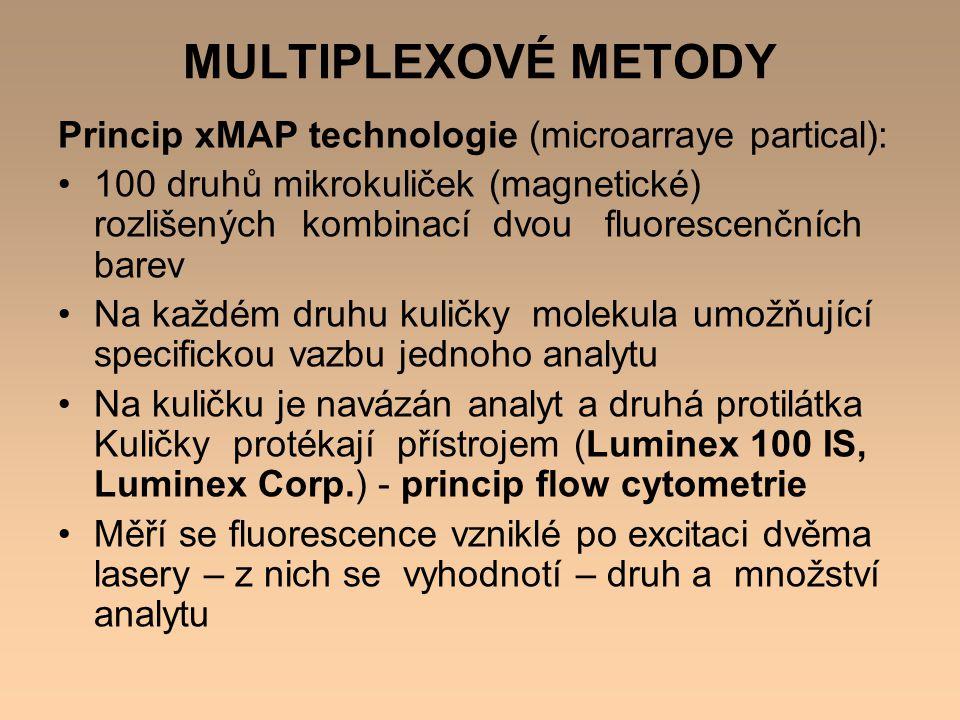 MULTIPLEXOVÉ METODY Princip xMAP technologie (microarraye partical):