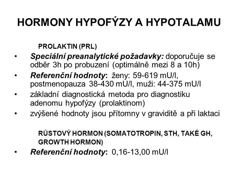HORMONY HYPOFÝZY A HYPOTALAMU