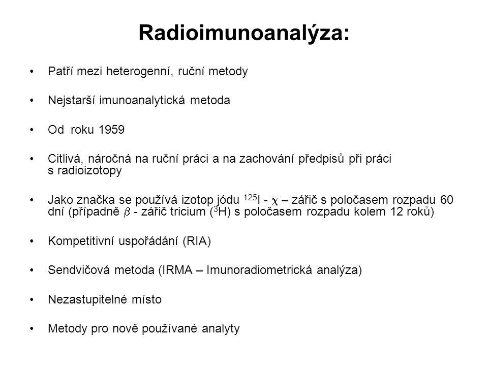 Radioimunoanalýza: Patří mezi heterogenní, ruční metody