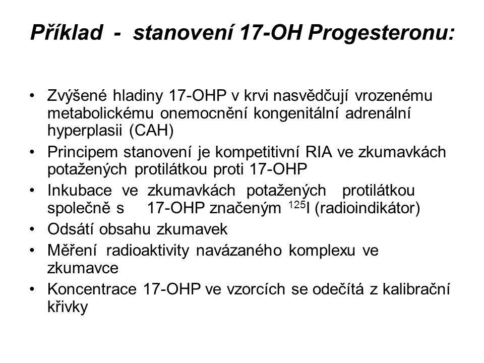 Příklad - stanovení 17-OH Progesteronu: