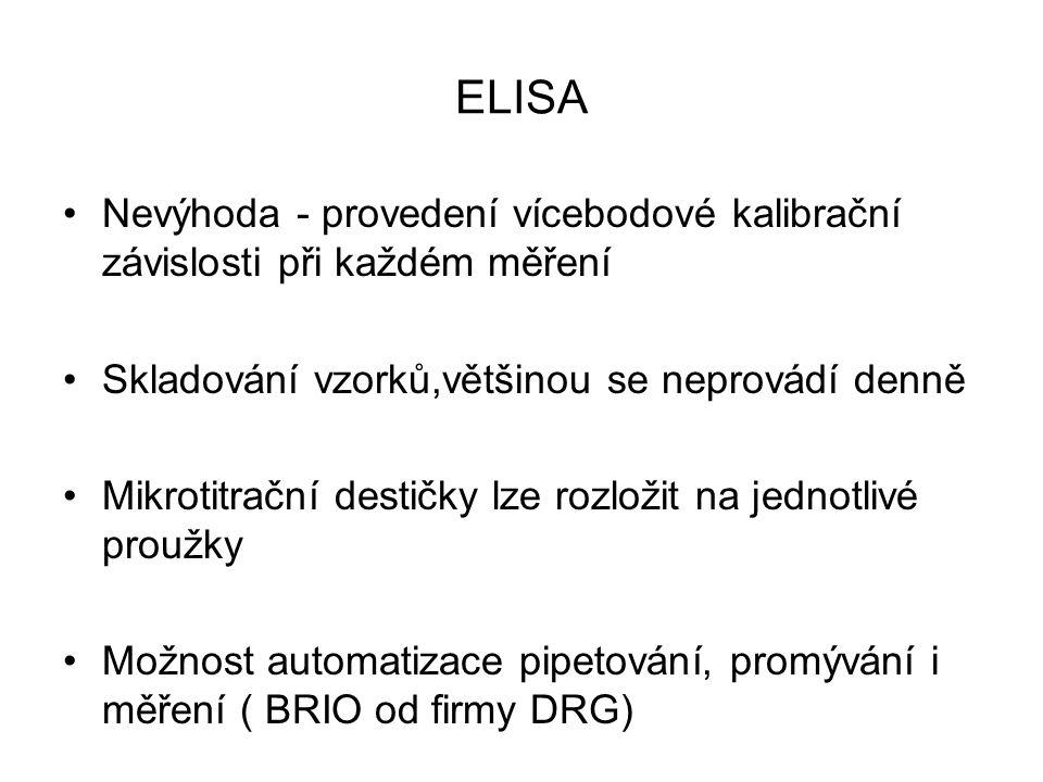 ELISA Nevýhoda - provedení vícebodové kalibrační závislosti při každém měření. Skladování vzorků,většinou se neprovádí denně.