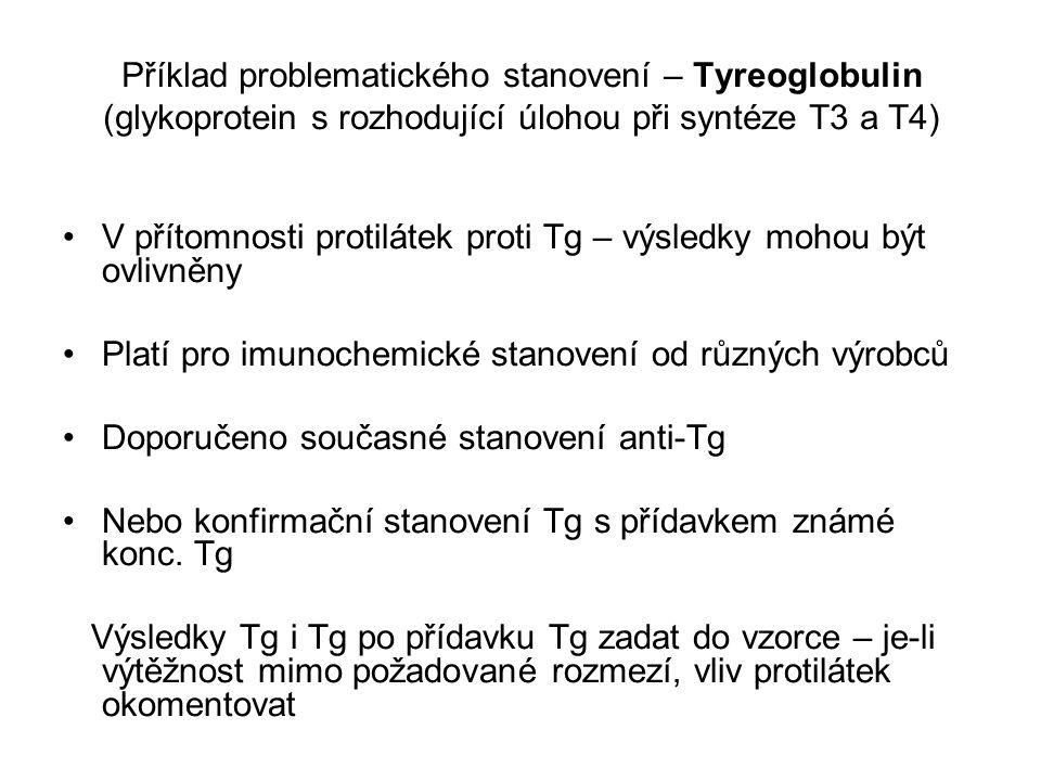 Příklad problematického stanovení – Tyreoglobulin (glykoprotein s rozhodující úlohou při syntéze T3 a T4)