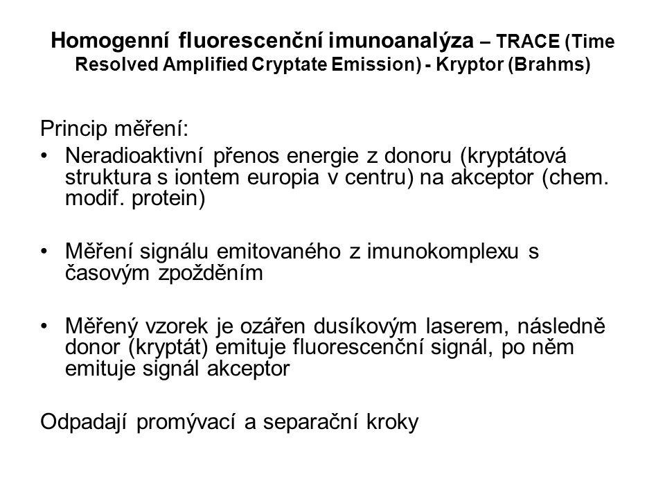 Homogenní fluorescenční imunoanalýza – TRACE (Time Resolved Amplified Cryptate Emission) - Kryptor (Brahms)