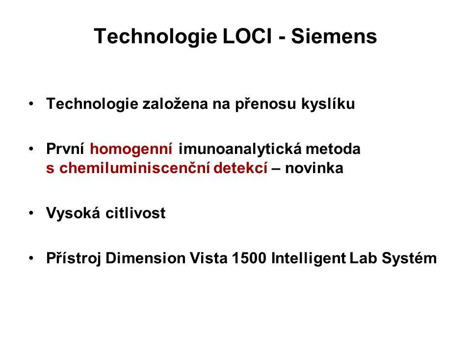 Technologie LOCI - Siemens
