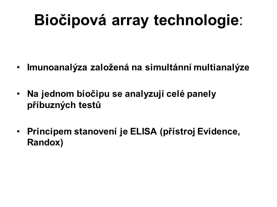 Biočipová array technologie: