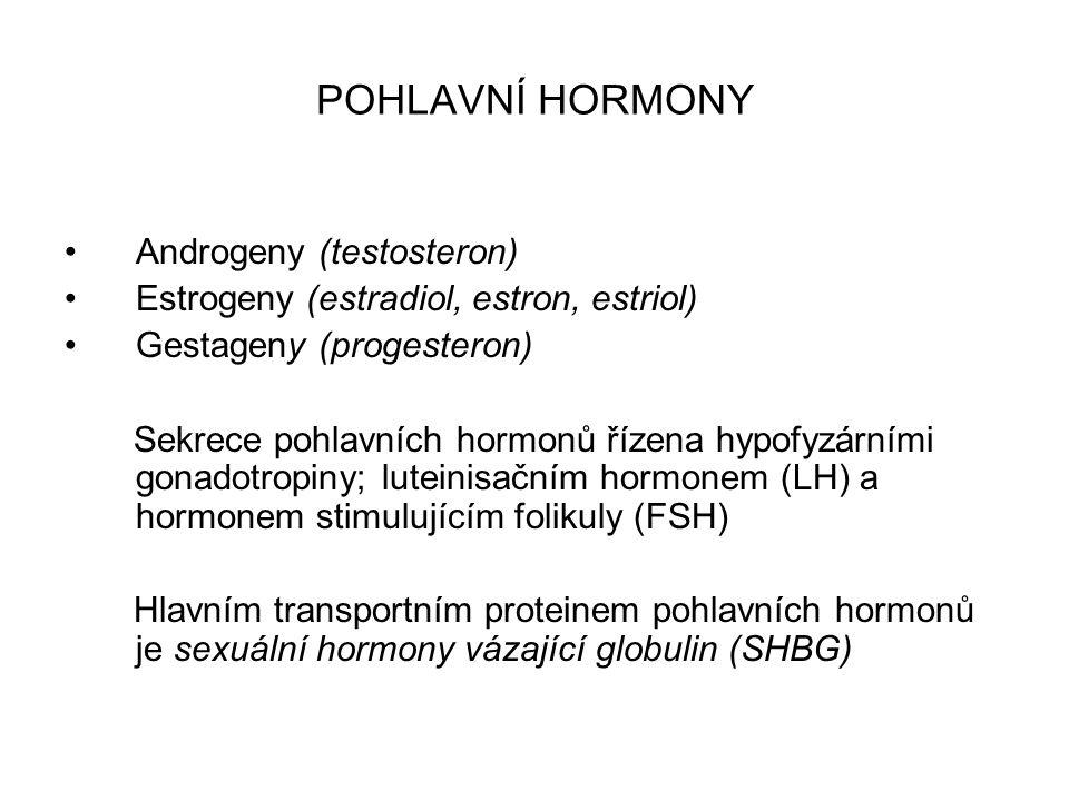 POHLAVNÍ HORMONY Androgeny (testosteron)