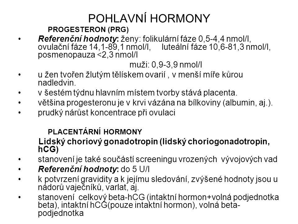 POHLAVNÍ HORMONY PROGESTERON (PRG)