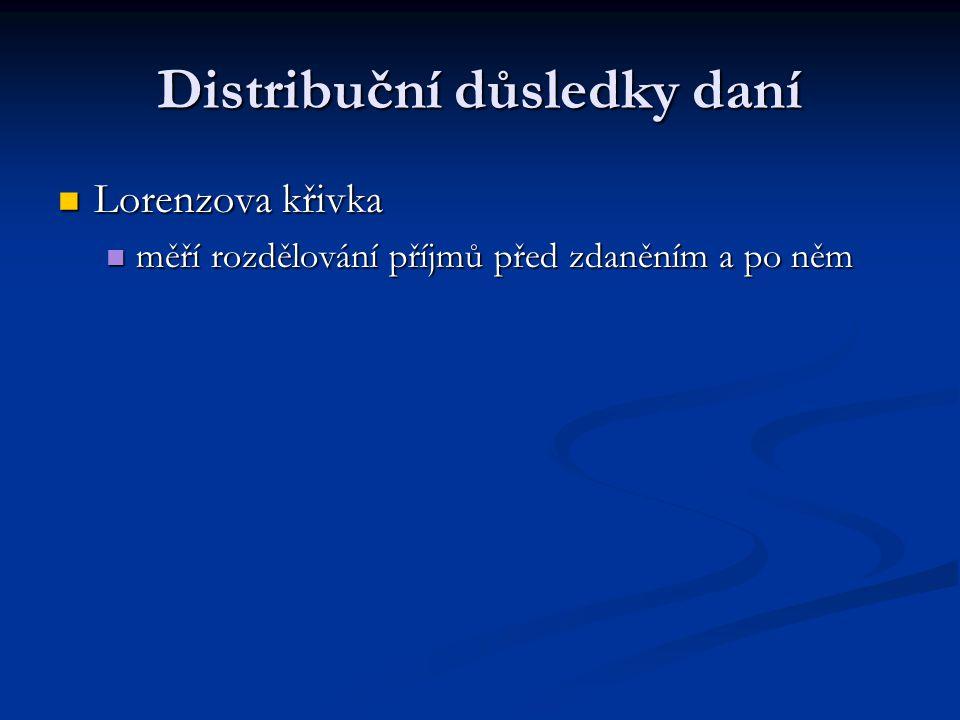 Distribuční důsledky daní