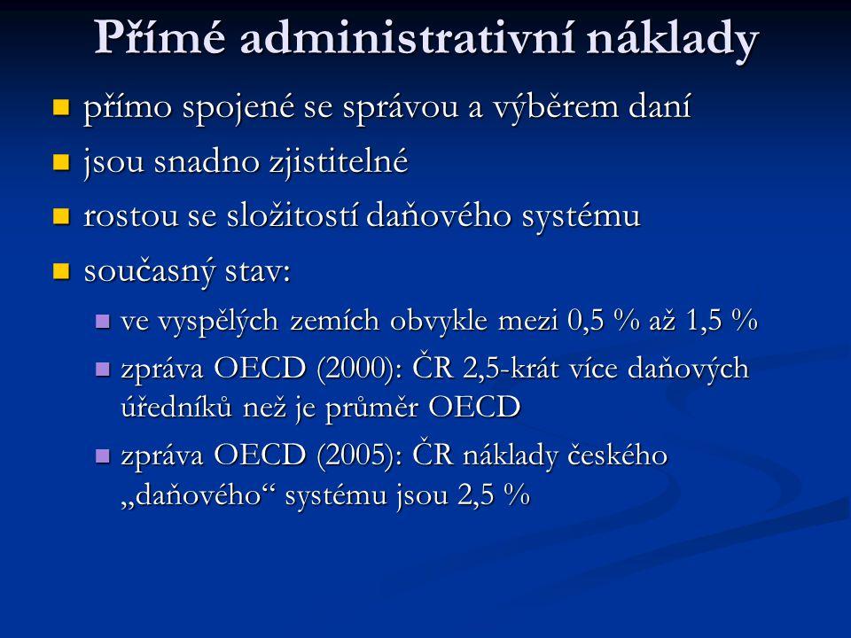 Přímé administrativní náklady