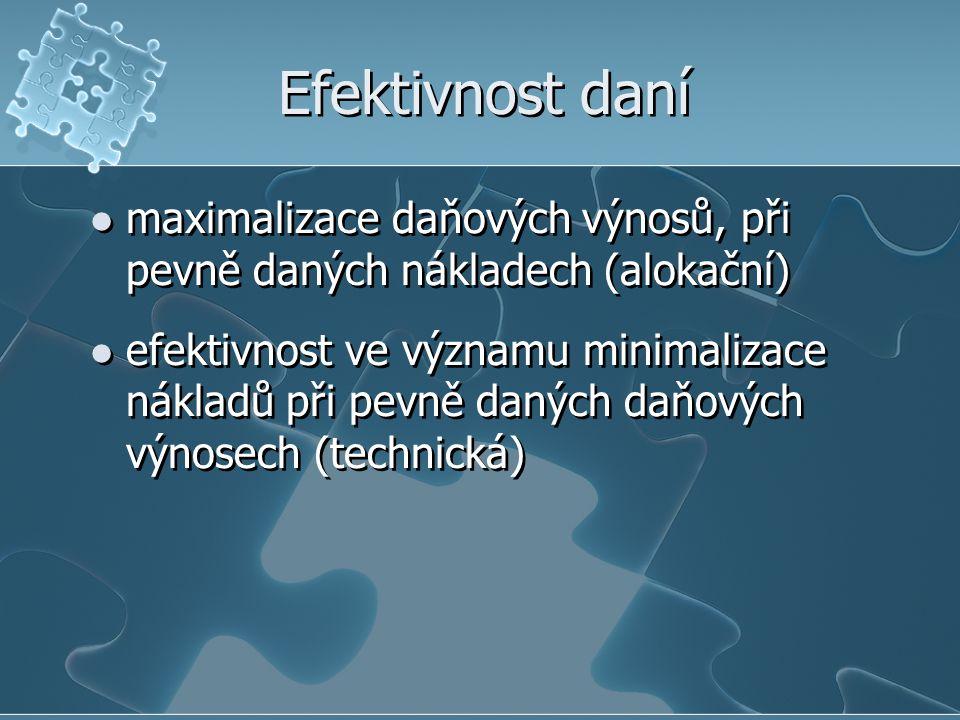 Efektivnost daní maximalizace daňových výnosů, při pevně daných nákladech (alokační)