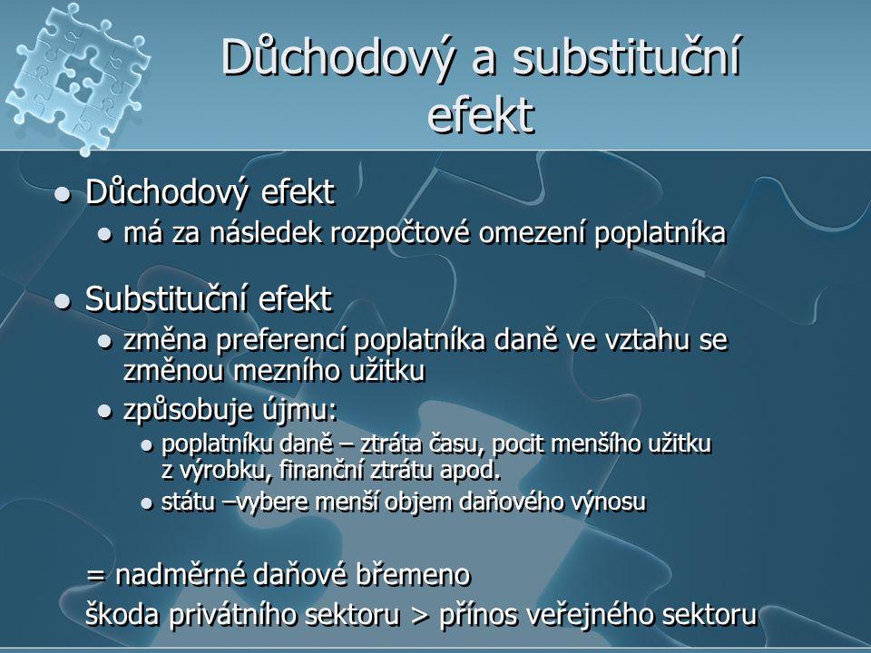 Důchodový a substituční efekt