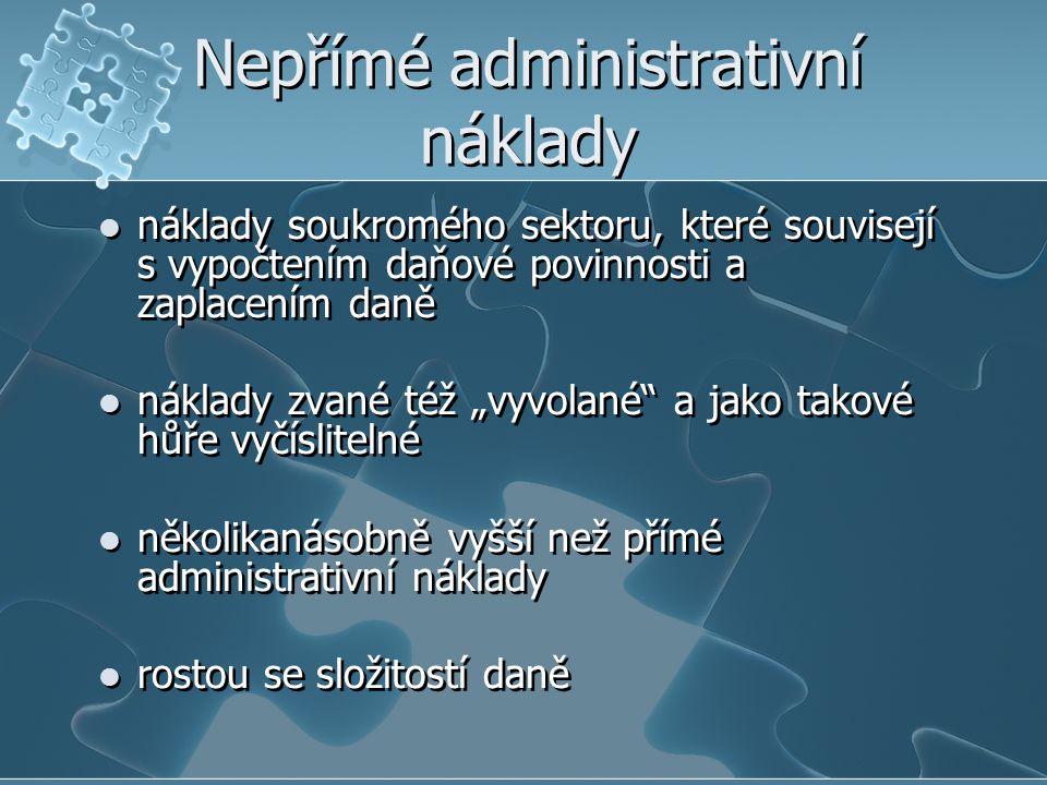 Nepřímé administrativní náklady