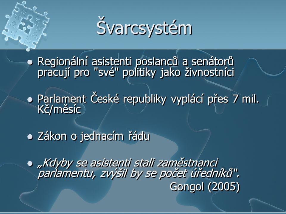 Švarcsystém Regionální asistenti poslanců a senátorů pracují pro své politiky jako živnostníci.