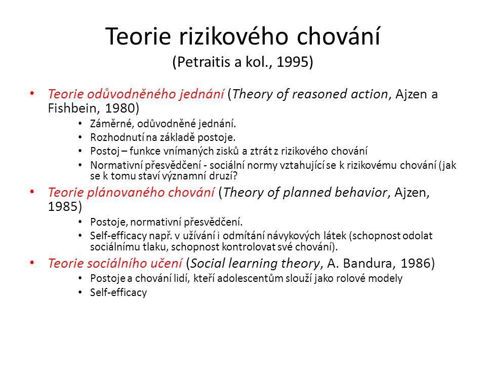 Teorie rizikového chování (Petraitis a kol., 1995)