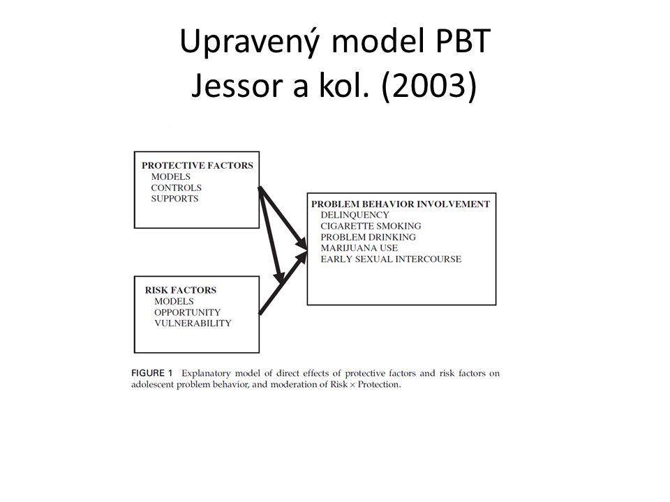 Upravený model PBT Jessor a kol. (2003)