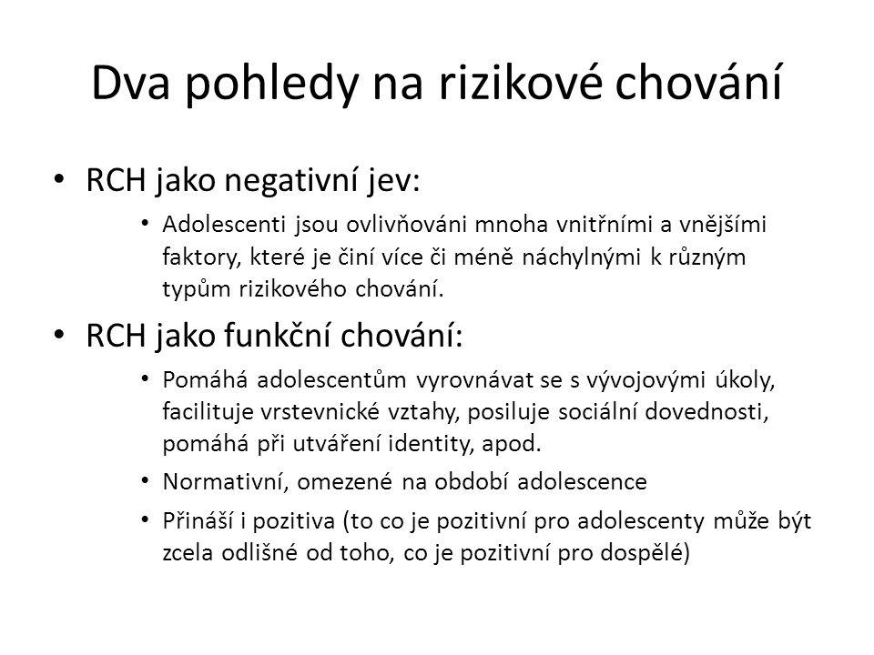 Dva pohledy na rizikové chování