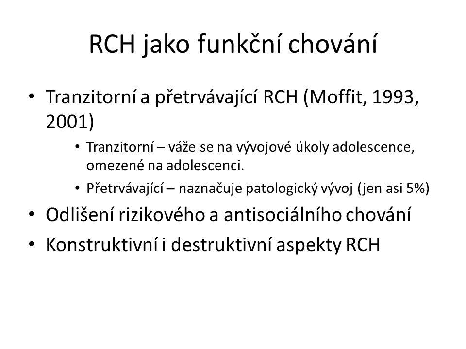 RCH jako funkční chování