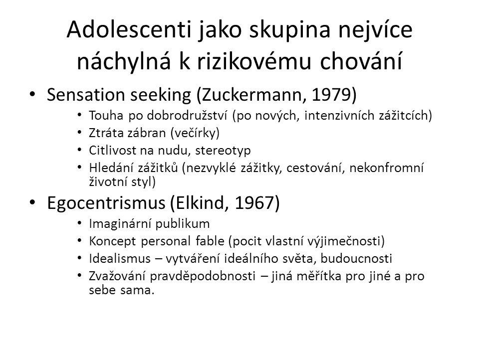 Adolescenti jako skupina nejvíce náchylná k rizikovému chování