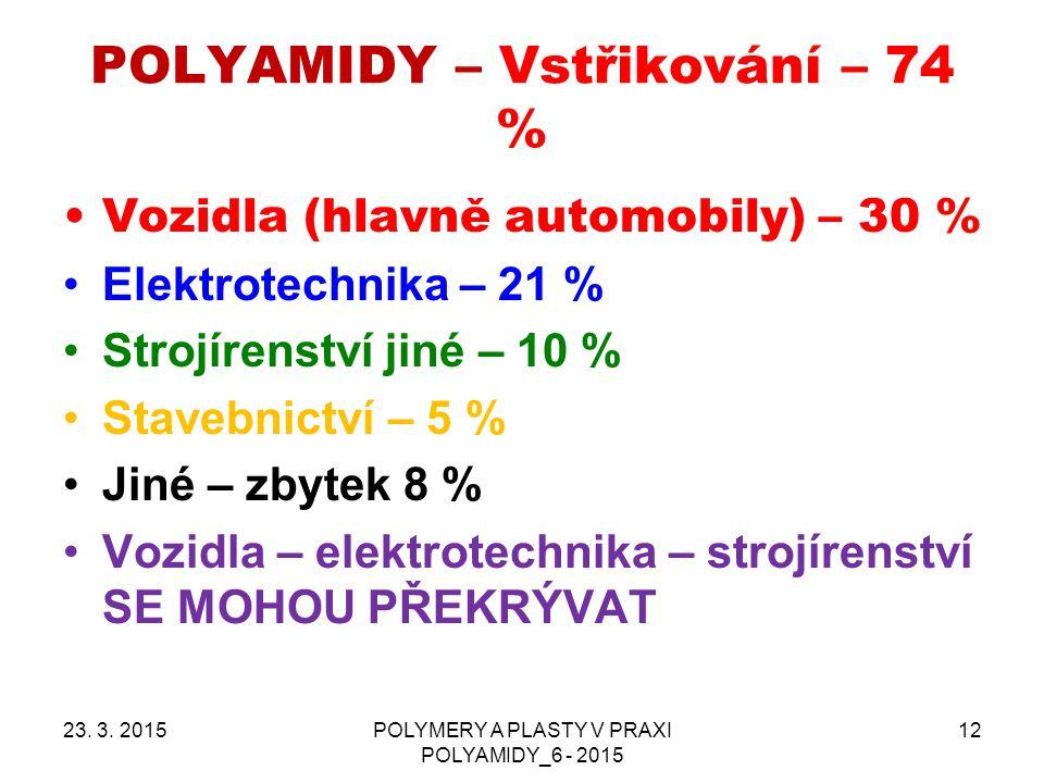 POLYAMIDY – Vstřikování – 74 %