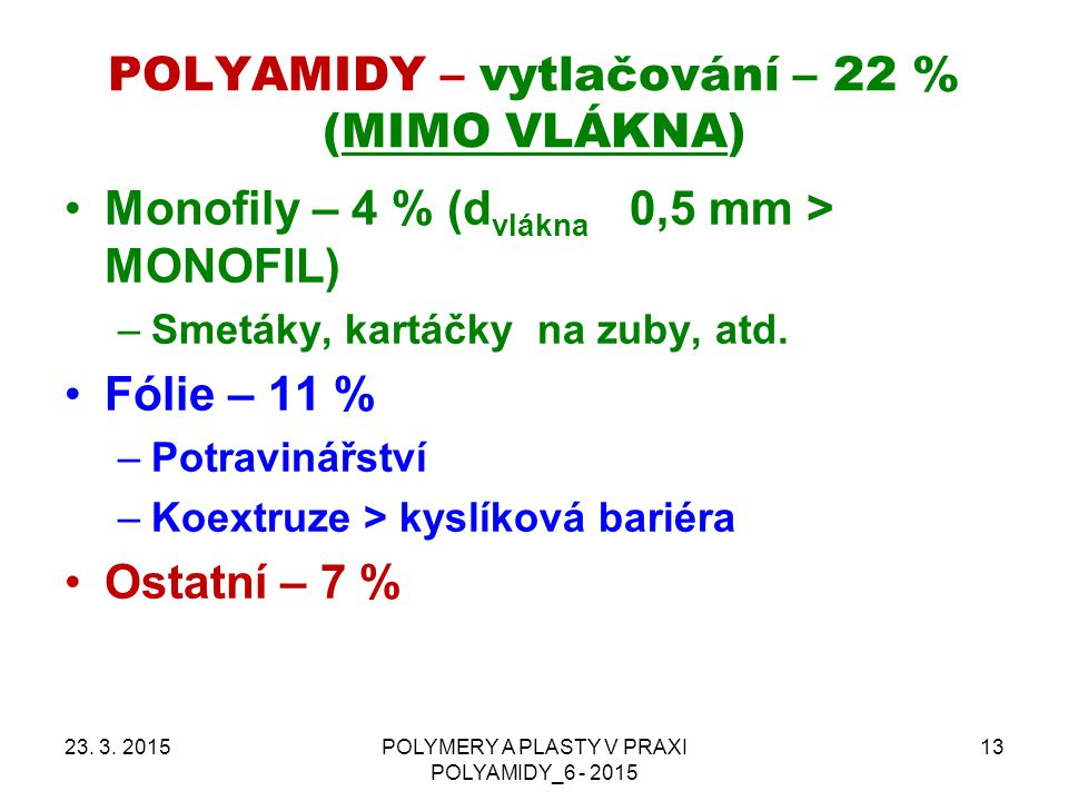 POLYAMIDY – vytlačování – 22 % (mimo vlákna)