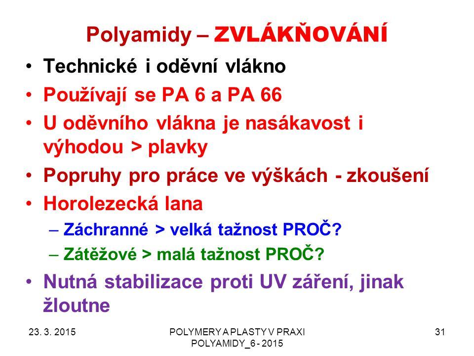 Polyamidy – ZVLÁKŇOVÁNÍ