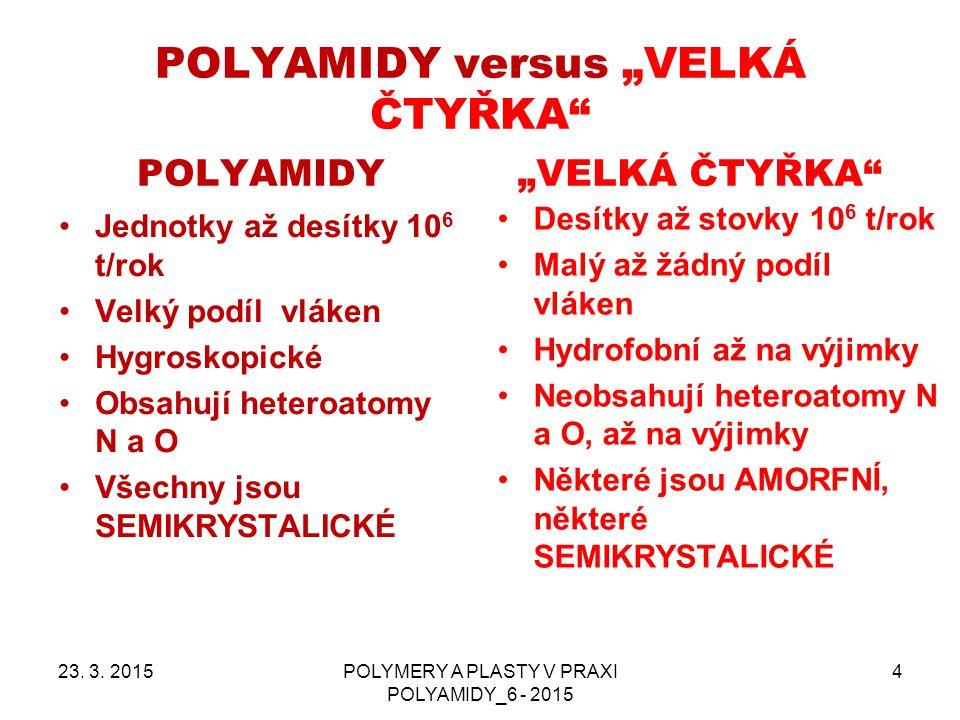 """POLYAMIDY versus """"VELKÁ ČTYŘKA"""