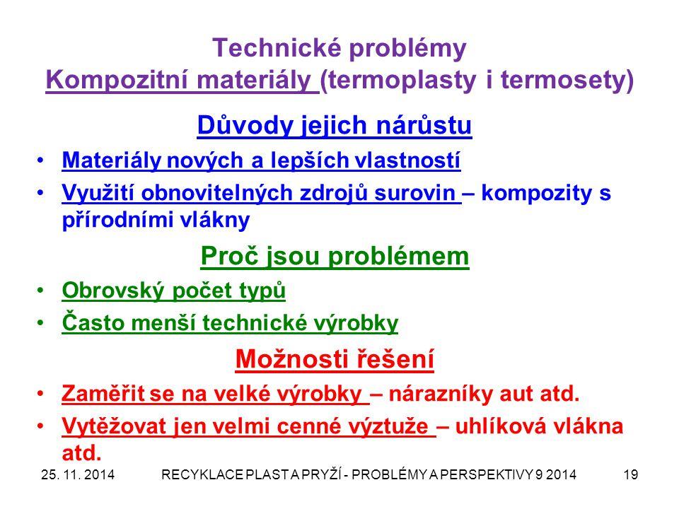 Technické problémy Kompozitní materiály (termoplasty i termosety)
