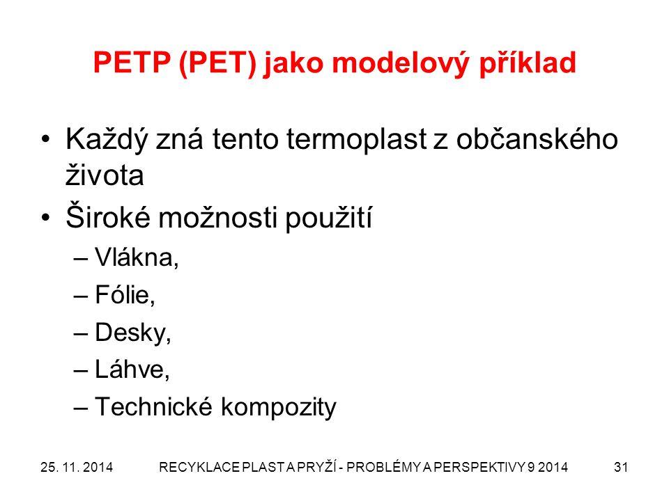 PETP (PET) jako modelový příklad